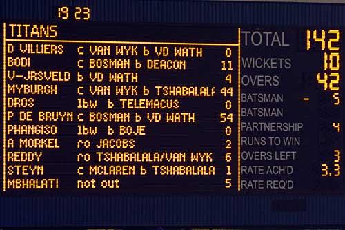 Scoreboard36